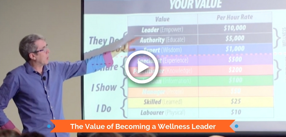 The Value of Becoming a Wellness Leader