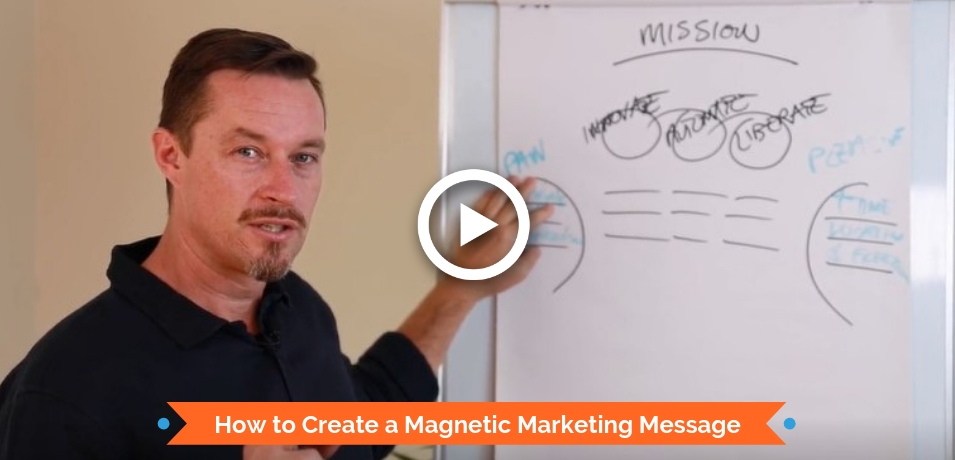 How to Craft a Magnetic Marketing Message