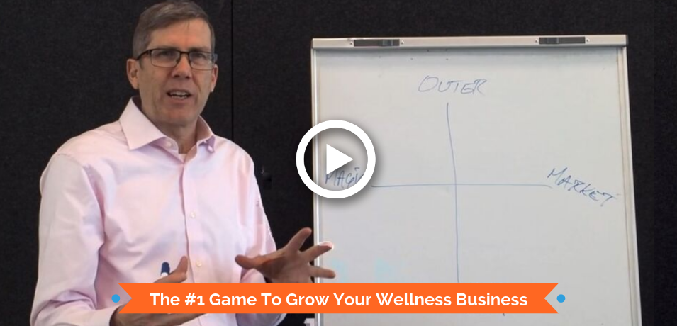 The #1 Game To Grow Your Wellness Business