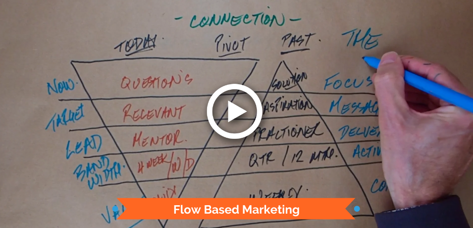 Flow Based Marketing