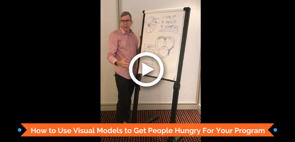 How to Use Visual Models to Get People Hungry For Your Program